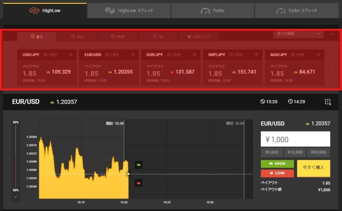 ハイローオーストラリアのおすすめ通貨ペアを紹介